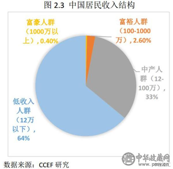 图2.3.jpg