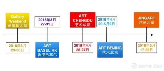 2018年上半年博览会日程